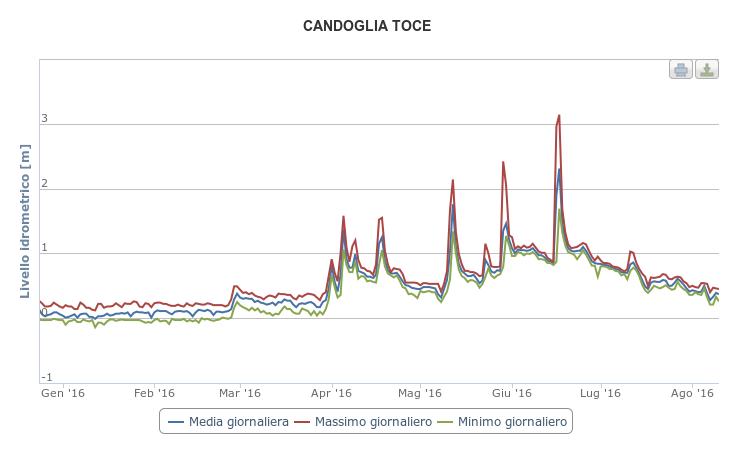 candoglia_8m
